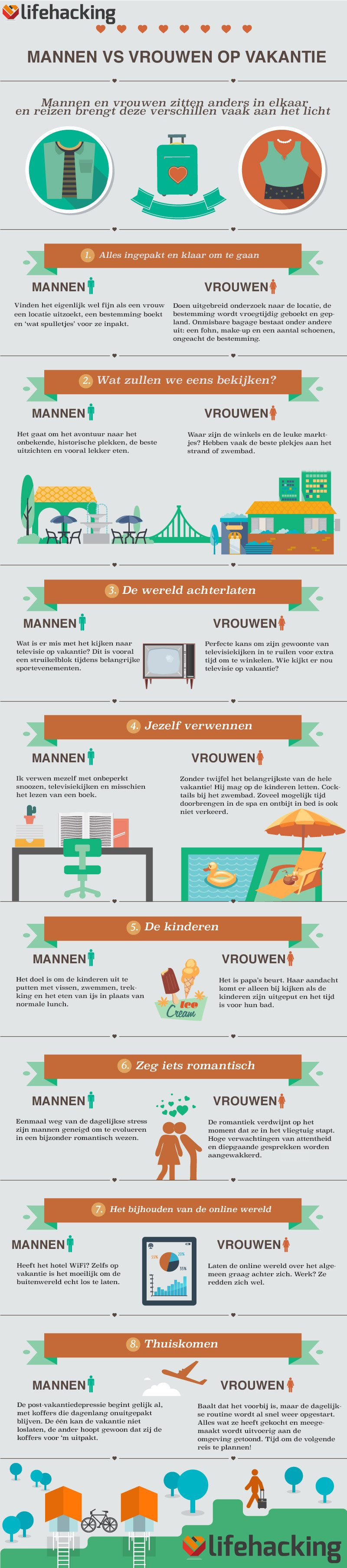 mannen vs vrouwen op vakantie infographic - Travelvibe